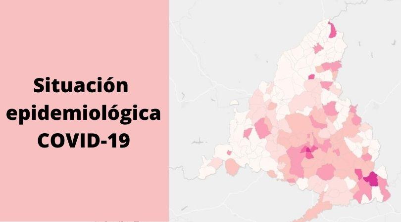 Información estado epidemiológico actualizado a 20 de octubre