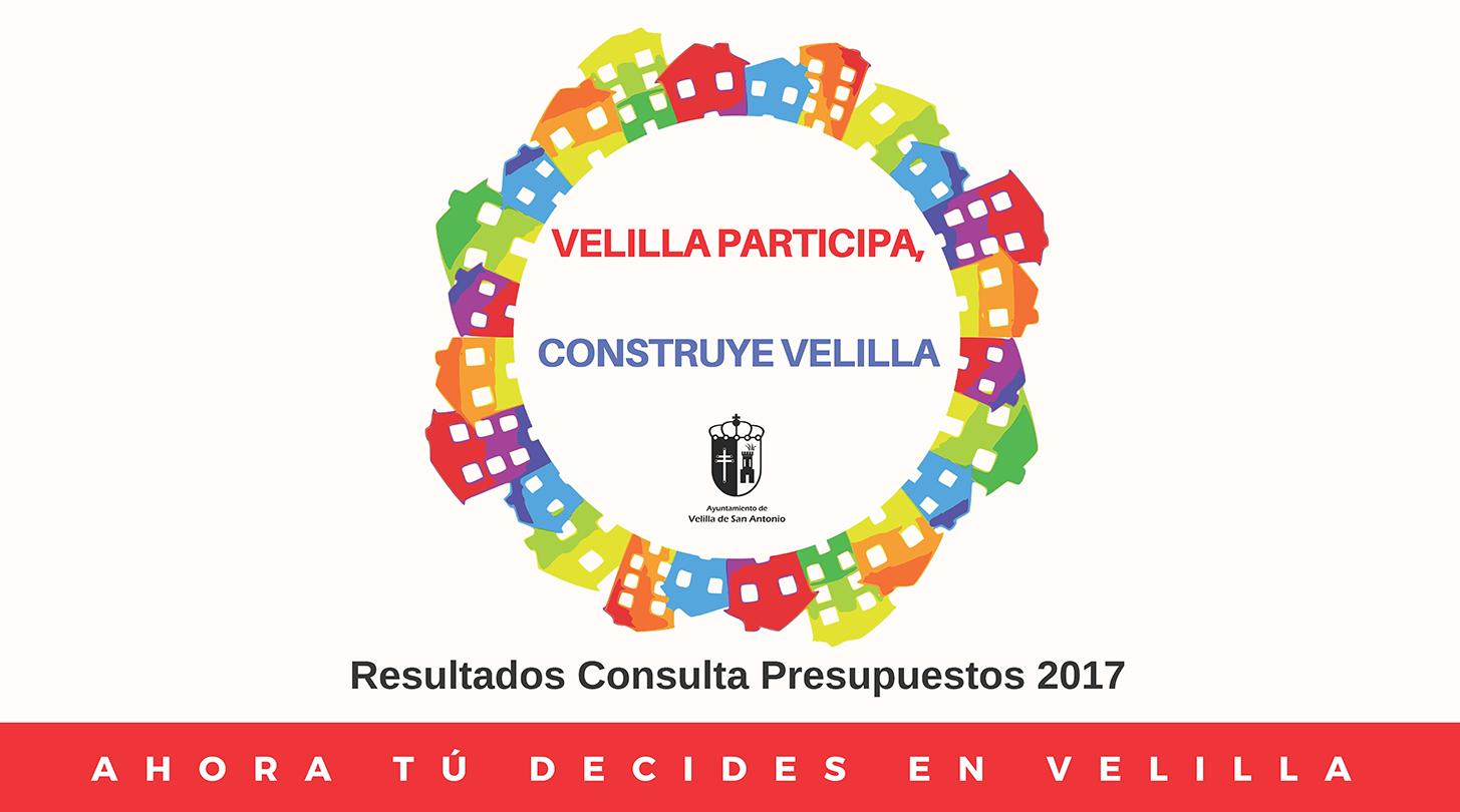 Resultados votación 1ª Consulta Ciudadana Velilla Participa, Construye Velilla