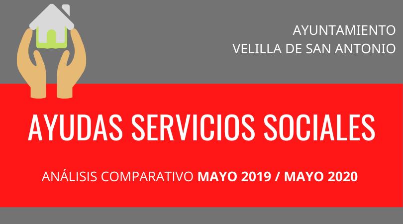 El Ayuntamiento ha destinado este mes de mayo, 15.446 euros para ayudas sociales
