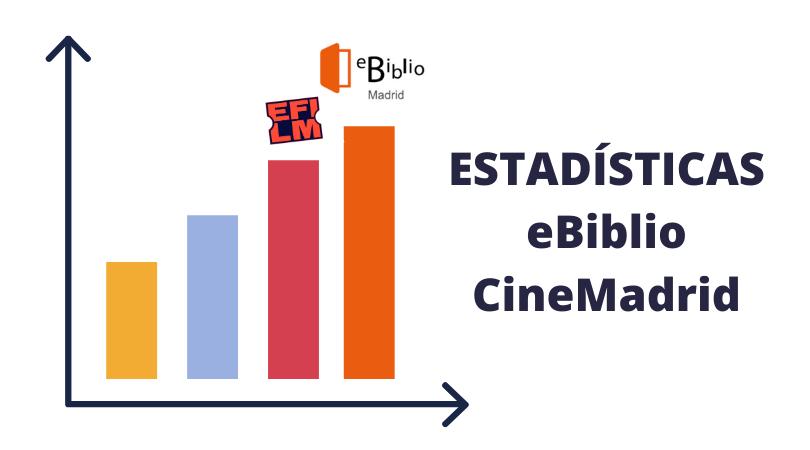 En Velilla también nos hemos unido al uso de eBiblio y CineMadrid