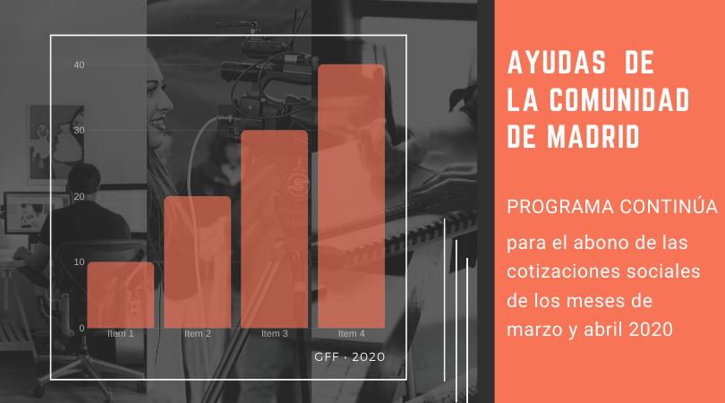 Programa Continúa para el abono de las cotizaciones sociales correspondientes a los meses de marzo y abril de 2020 de la Comunidad de Madrid